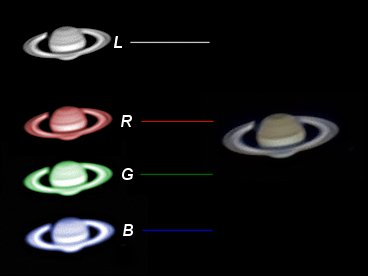 Saturno LRGB